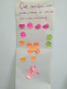 Material treballat pels asistents al procés participatiu